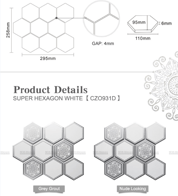 Details of super hexagon